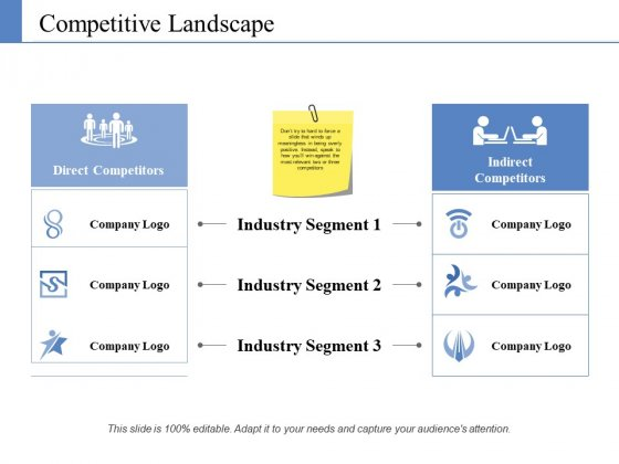 Competitive Landscape Ppt PowerPoint Presentation Infographics Background Designs