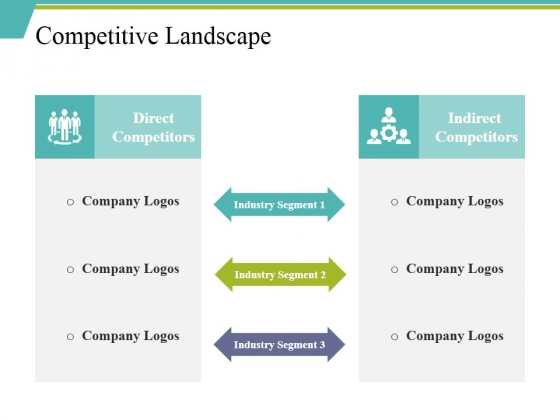 Competitive Landscape Ppt PowerPoint Presentation Layouts Icon