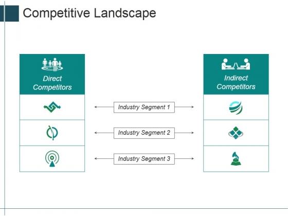 Competitive Landscape Ppt Powerpoint Presentation Layouts