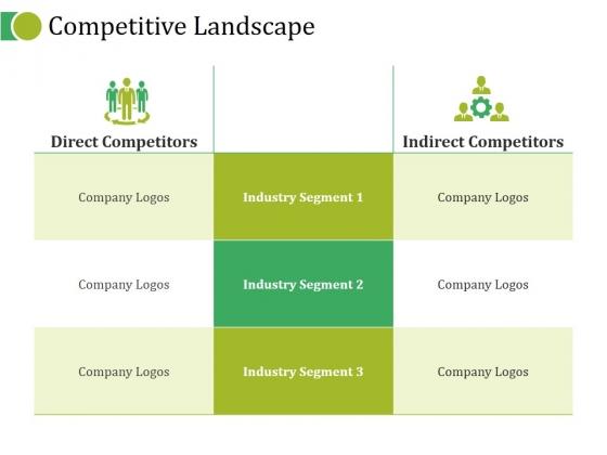 Competitive Landscape Ppt Powerpoint Presentation Model Templates Powerpoint Templates