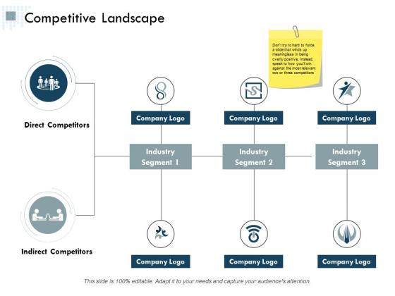 Competitive Landscape Ppt Powerpoint Presentation Show Slides
