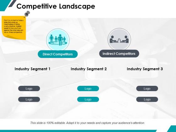 Competitive Landscape Ppt PowerPoint Presentation Slides Portfolio