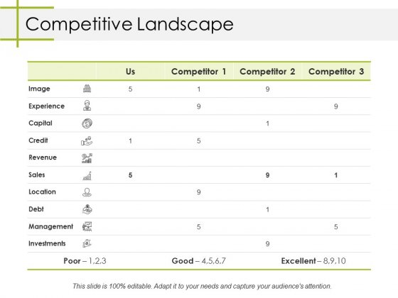 Competitive Landscape Ppt PowerPoint Presentation Slides Structure