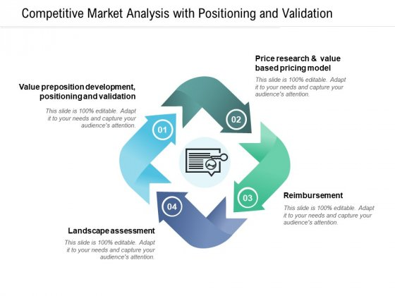 Competitive Market Analysis With Positioning And Validation Ppt PowerPoint Presentation Visual Aids Show