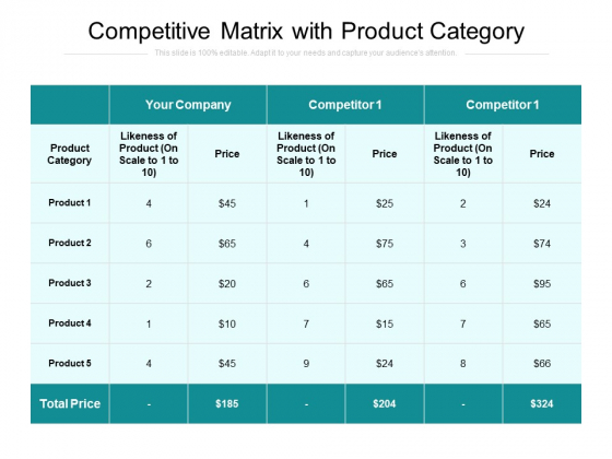 Competitive Matrix With Product Category Ppt PowerPoint Presentation Icon Deck PDF