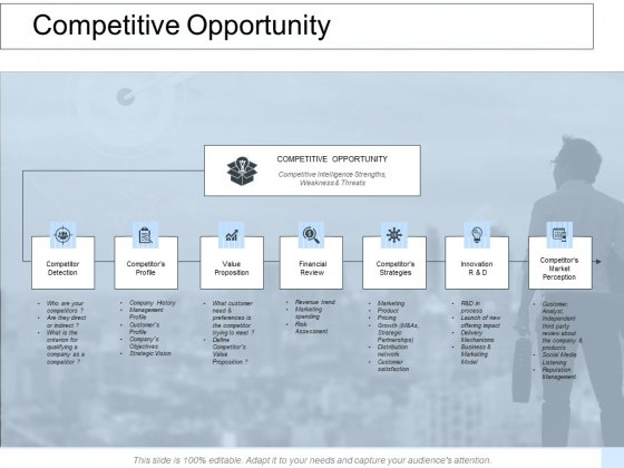 Competitive Opportunity Ppt PowerPoint Presentation Outline Picture