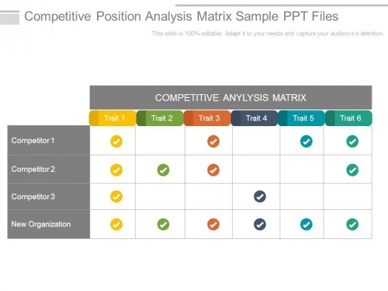 Competitive Position Analysis Matrix Sample Ppt Files