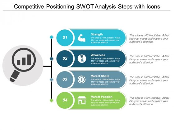 Competitive Positioning SWOT Analysis Steps With Icons Ppt PowerPoint Presentation Infographics Visual Aids