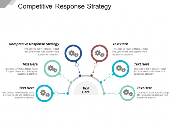 Competitive Response Strategy Ppt PowerPoint Presentation Styles Clipart Images