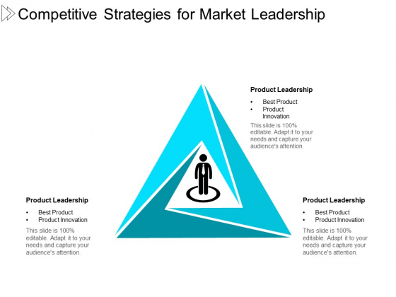Competitive Strategies For Market Leadership Ppt PowerPoint Presentation Slides Rules