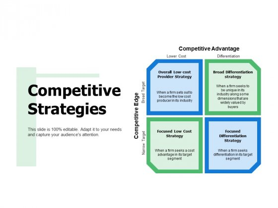 Competitive Strategies Ppt PowerPoint Presentation Icon Deck