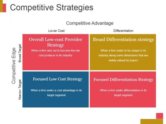 differentiation vs low cost provider