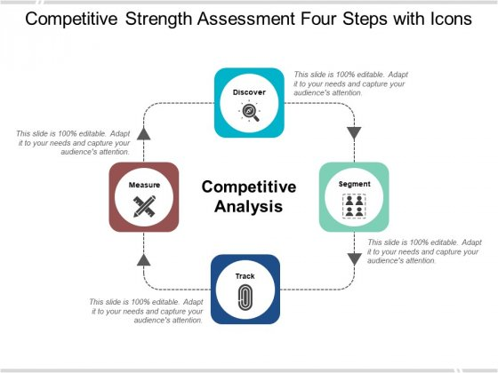 Competitive Strength Assessment Four Steps With Icons Ppt PowerPoint Presentation Slides Styles