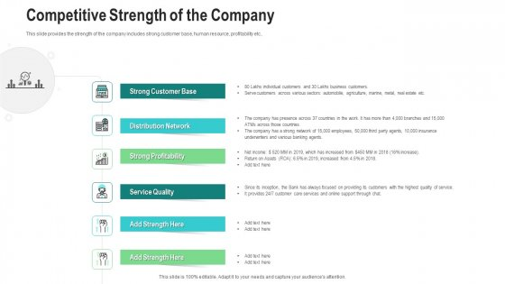 Competitive Strength Of The Company Ppt Layouts Show PDF