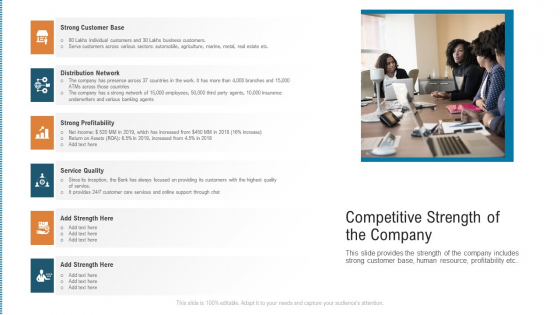 Competitive Strength Of The Company Themes PDF