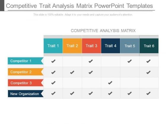 Competitive Trait Analysis Matrix Powerpoint Templates