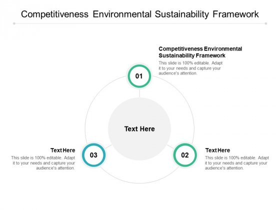 Competitiveness Environmental Sustainability Framework Ppt PowerPoint Presentation Ideas Microsoft Cpb