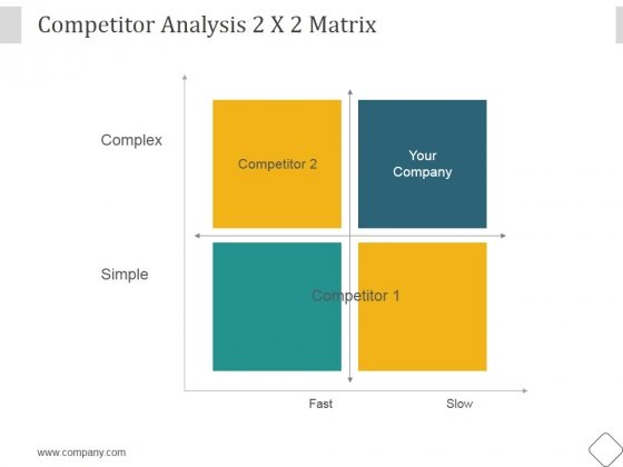 Competitor Analysis 2 X 2 Matrix Ppt PowerPoint Presentation Picture