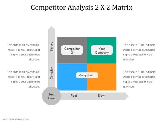 Competitor Analysis 2 X 2 Matrix Ppt PowerPoint Presentation Pictures Portrait
