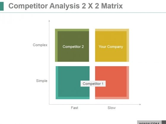 Competitor Analysis 2 X 2 Matrix Ppt PowerPoint Presentation Sample
