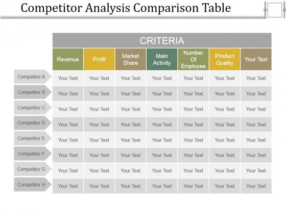 Competitor Analysis Comparison Table Ppt PowerPoint Presentation Icon Designs Download