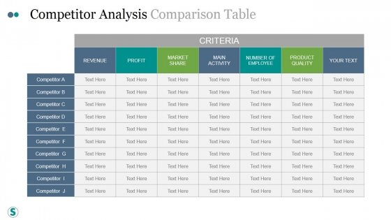 Competitor Analysis Comparison Table Ppt PowerPoint Presentation Infographic Template