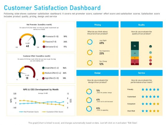 Competitor Analysis Customer Satisfaction Dashboard Ppt Infographic Template Layout Ideas PDF