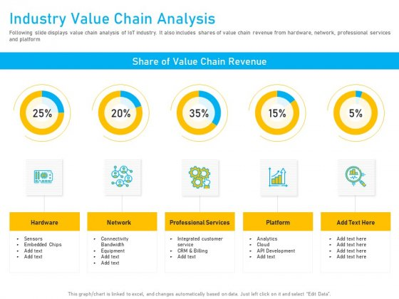 Competitor Analysis Industry Value Chain Analysis Ppt File Background Images PDF