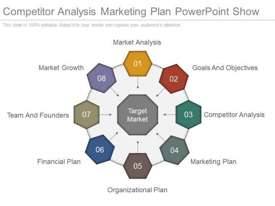 Competitor Analysis Marketing Plan Powerpoint Show