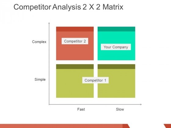 competitor analysis matrix ppt powerpoint presentation layouts picture