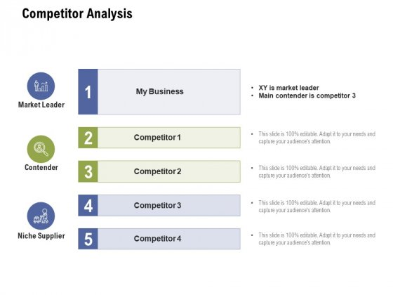Competitor Analysis Ppt PowerPoint Presentation Gallery Images
