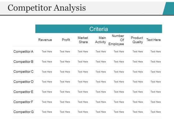 Competitor Analysis Ppt PowerPoint Presentation Ideas Icons