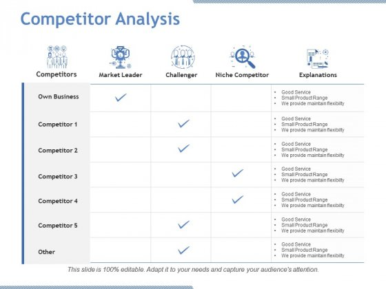 Competitor Analysis Ppt PowerPoint Presentation Model Layout Ideas