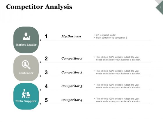 Competitor Analysis Ppt PowerPoint Presentation Model Pictures