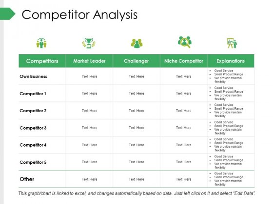 Competitor Analysis Ppt PowerPoint Presentation Outline Slides