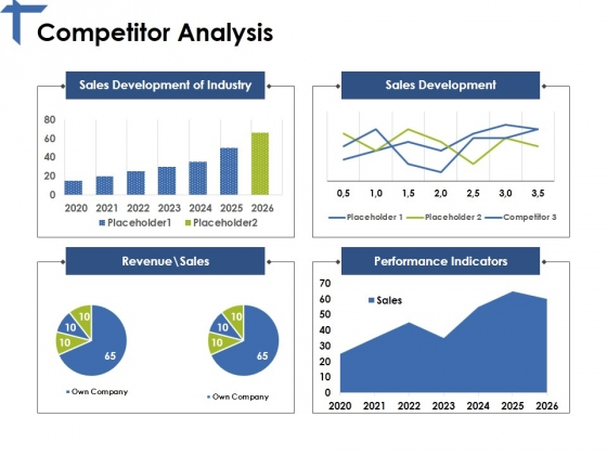 Competitor Analysis Ppt PowerPoint Presentation Professional Designs