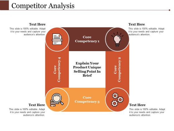 Competitor Analysis Ppt PowerPoint Presentation Summary Graphics Download