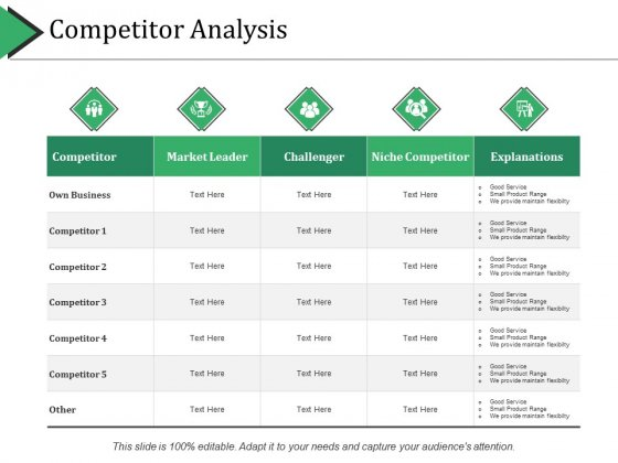 Competitor Analysis Ppt PowerPoint Presentation Summary Graphics Template
