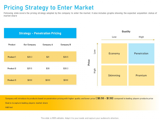 Competitor Analysis Pricing Strategy To Enter Market Ppt File Backgrounds PDF