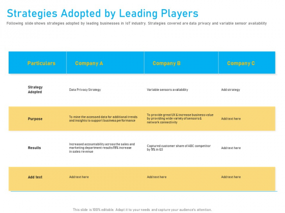Competitor Analysis Strategies Adopted By Leading Players Ppt Pictures Backgrounds PDF