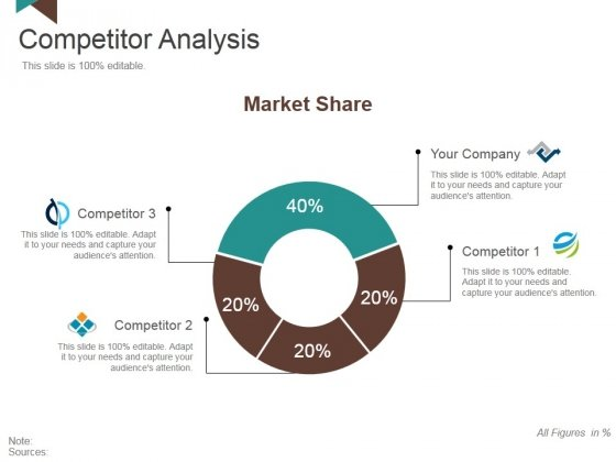 Competitor Analysis Template 1 Ppt Powerpoint Presentation Styles