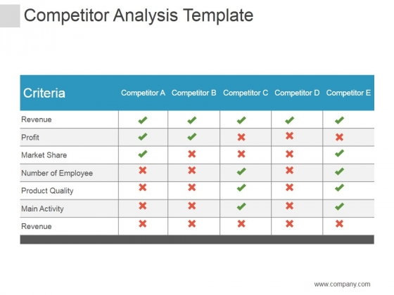 Competitor Analysis Template Ppt PowerPoint Presentation Guidelines  Marketing Competitor Analysis Template
