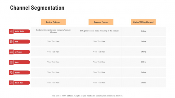 Competitor Assessment In Product Development Channel Segmentation Infographics PDF
