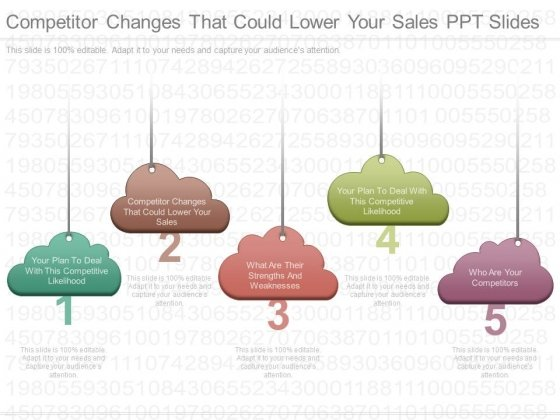 Competitor Changes That Could Lower Your Sales Ppt Slides