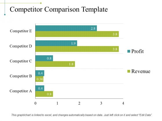 Competitor Comparison Template 1 Ppt PowerPoint Presentation Infographic Template Mockup