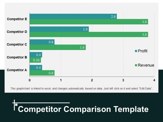 Competitor Comparison Template 1 Ppt PowerPoint Presentation Pictures Infographics