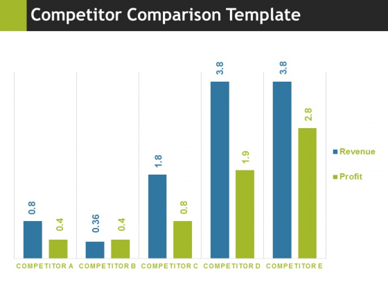 Competitor Comparison Template 2 Ppt PowerPoint Presentation Inspiration Images