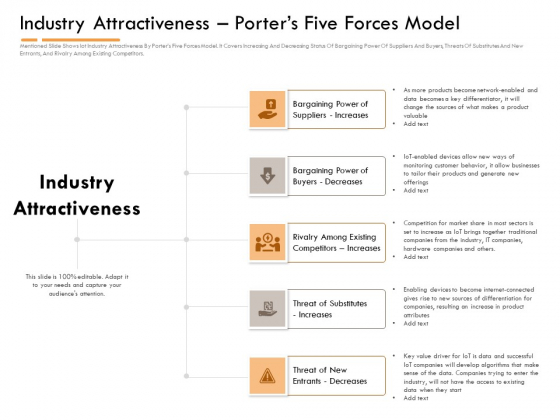Competitor_Intelligence_Research_And_Market_Intelligence_Industry_Attractiveness_Porters_Five_Forces_Model_Summary_PDF_Slide_1