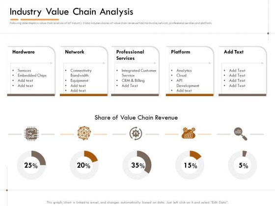 Competitor Intelligence Research And Market Intelligence Industry Value Chain Analysis Background PDF