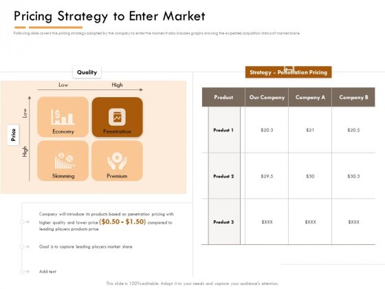 Competitor Intelligence Research And Market Intelligence Pricing Strategy To Enter Market Ideas PDF